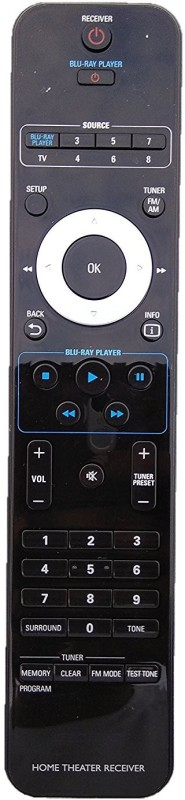 LipiWorld Compatible For Philips BLU-RAY Home Theater System Remote Controller(Black)