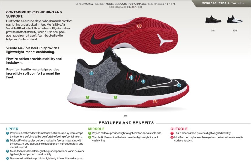 Nike NIKE AIR VERSITILE II Basketball Shoes For Men(Black, White, Red)