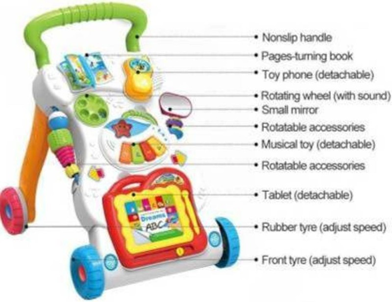 PAMIRATE Musical Activity Walker Stroller(No Recline position, Multicolor)