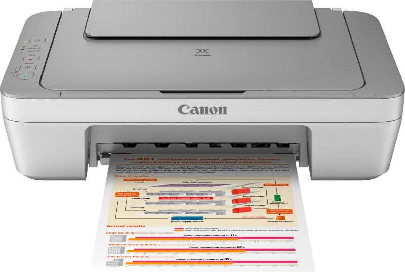 Canon PIXMA MG2470 All-in-One Inkjet Printer(White, Grey, Ink Cartridge)
