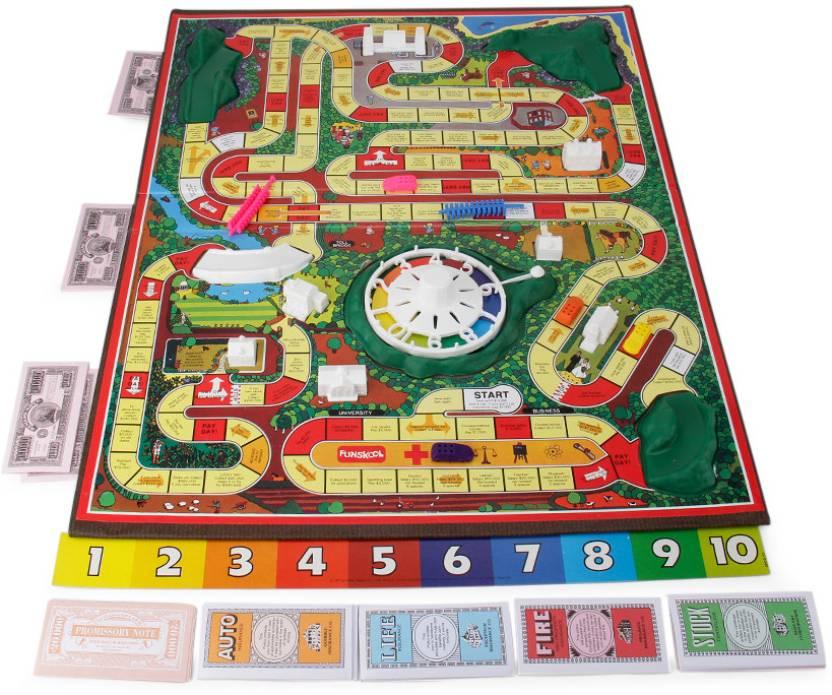 Funskool Game Of Life Board Game Game Of Life Shop For Funskool