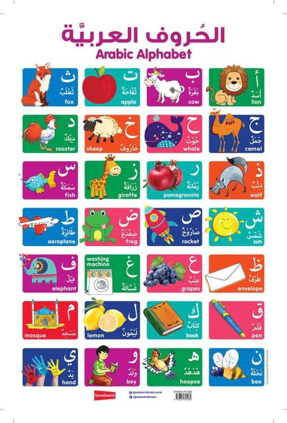 Arabic alphabet chart buy arabic alphabet chart by ed saniyasnain
