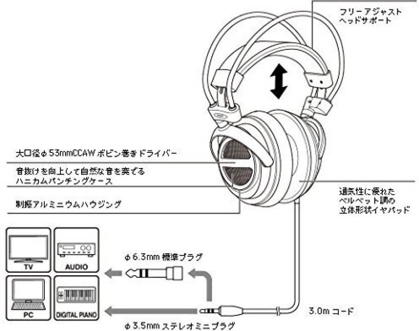 audio technica dynamic open type headphone ath-ava500 headphone (black)