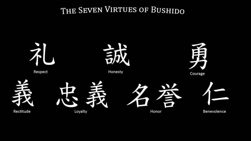 Akhuratha Quotes Kanji Japanese Wall Poster Paper Print Quotes