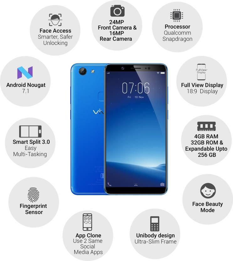 Vivo V7 (Energetic Blue, 32 GB)(4 GB RAM)