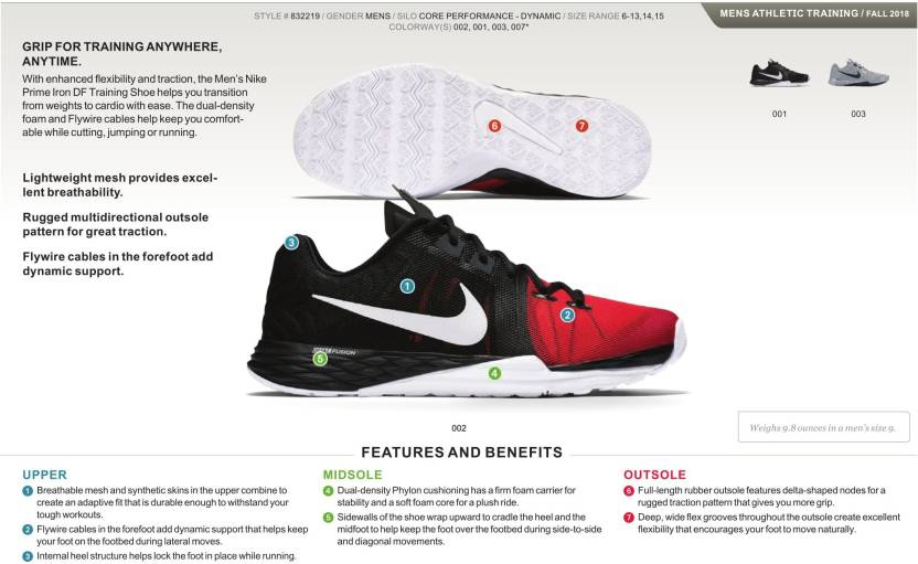 on sale 84f3d d7a20 Nike TRAIN PRIME IRON DF Training Shoes For Men (Multicolor)