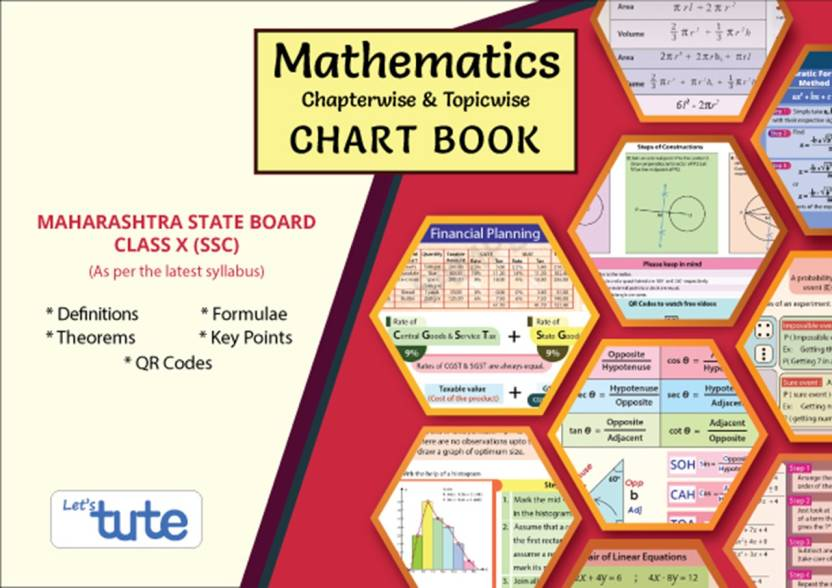Chapterwise Charts For SSC (Maharashtra Board) Class 10th