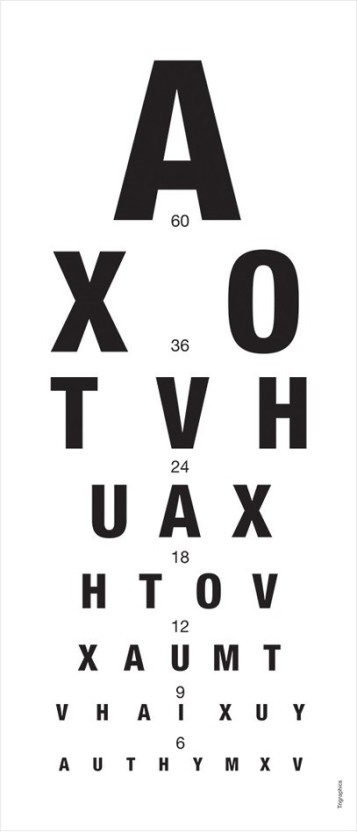 graphic relating to Eye Chart Printable titled Snellen Eye Chart Paper Print - Kids, Ornamental posters