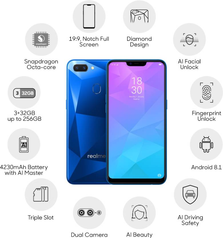 Sale Today | Realme 2 (Diamond Blue, 32 GB)  (3 GB RAM/4GB) at 9499