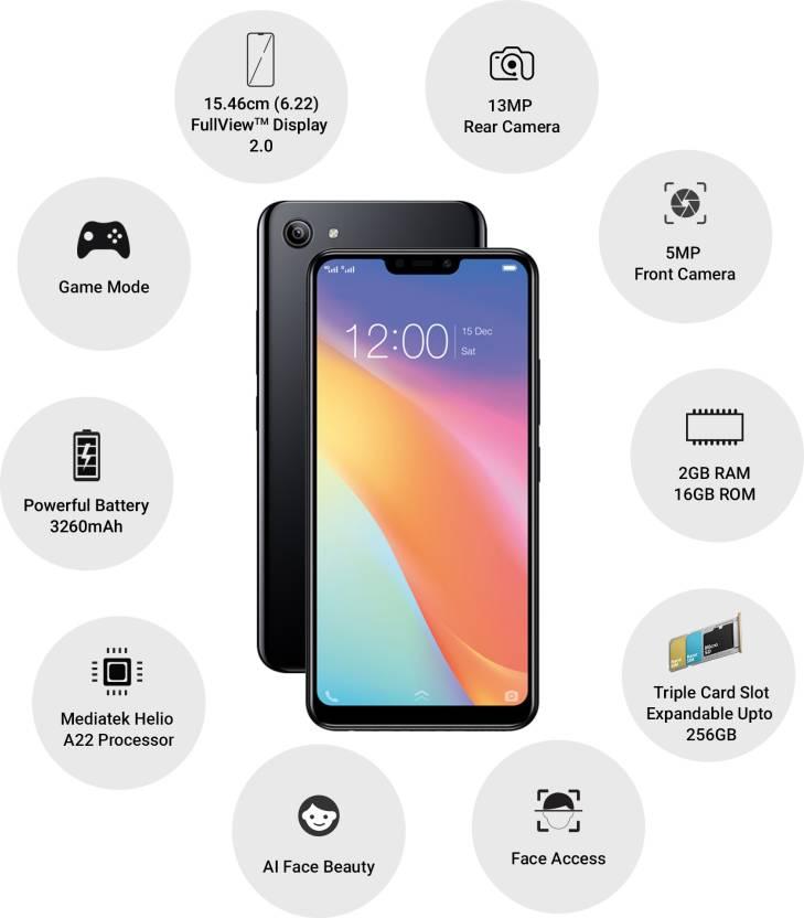 Vivo Y81i (Black, 16 GB)(2 GB RAM)