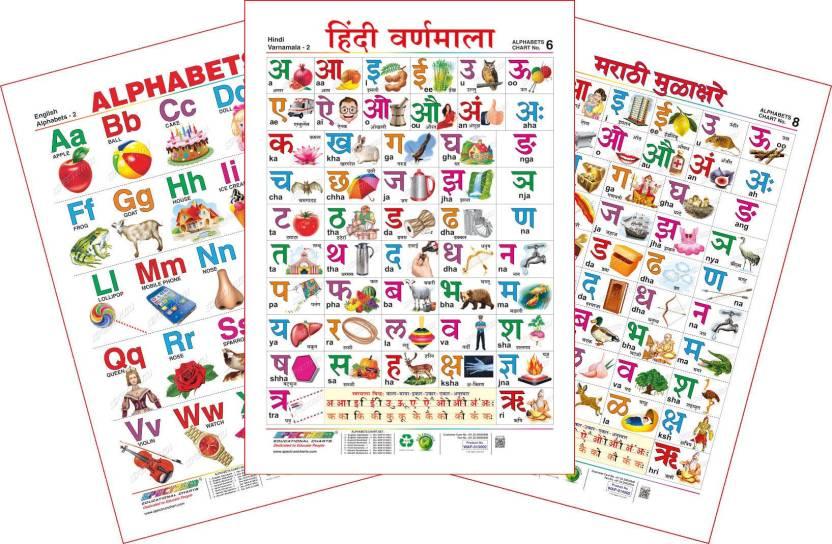 how to write hindi varnamala in english