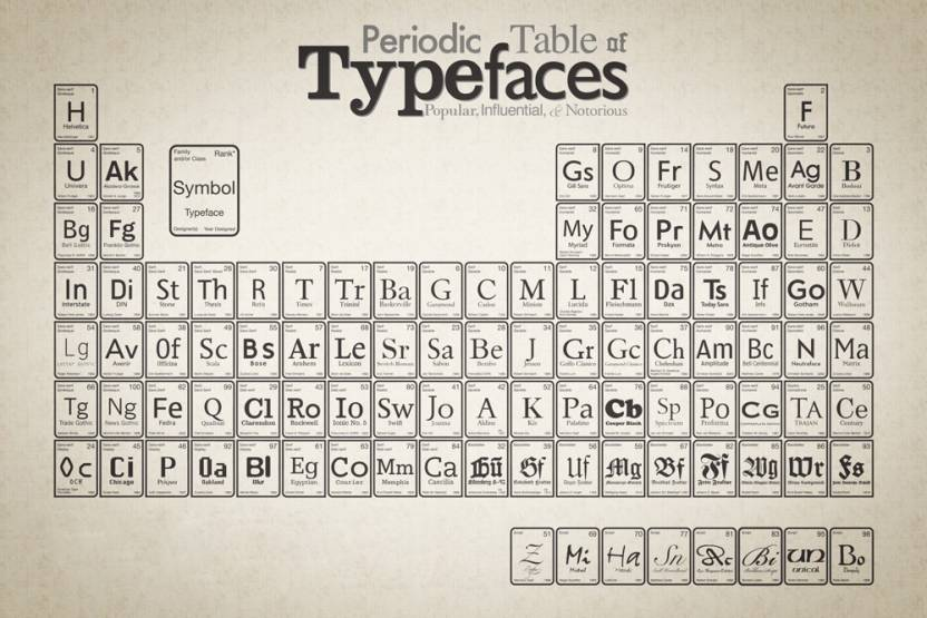 periodic table of typefaces graphic designers inspiration poster paper print
