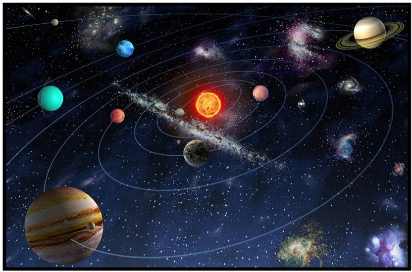 Solar System Poster For Room Educational Posters Images Bedroom And Home
