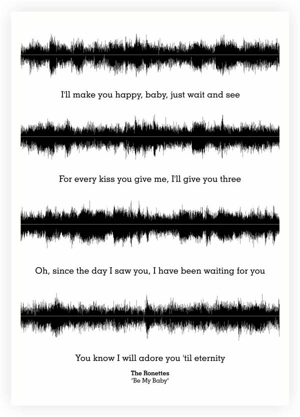 The Ronettes Be My Baby Lyrics Quotes Paper Print Music Posters