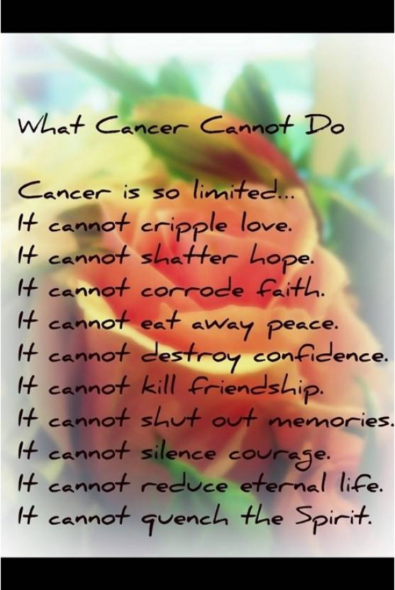 Cancer Awareness Paper Print Quotes Motivation Posters In India