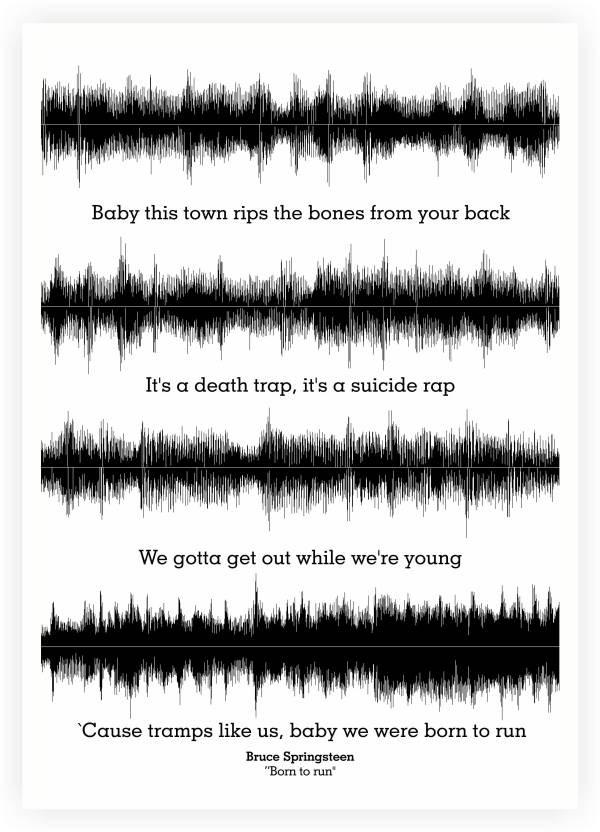 Bruce Springsteen Born To Run Lyrics Quotes Paper Print Music