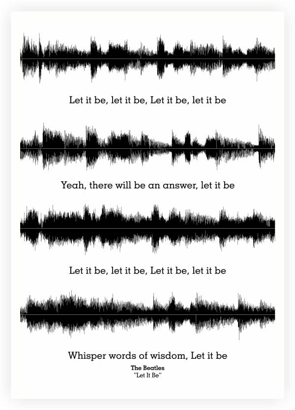 The Beatles Let It Be Lyrics Quotes Paper Print Music Posters In